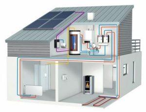 Schnitt eines Hauses für Funktion einer Heizung Haustechnik-Wissen