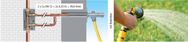 Wasserdurchfluss mit Bodenbox frostsichere Außenarmatur Kemper, Haustechnik-Wissen