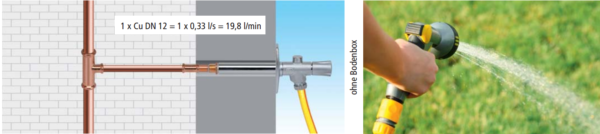 Wasserdurchfluss ohne Bodenbox frostsichere Außenarmatur Kemper, Haustechnik-Wissen